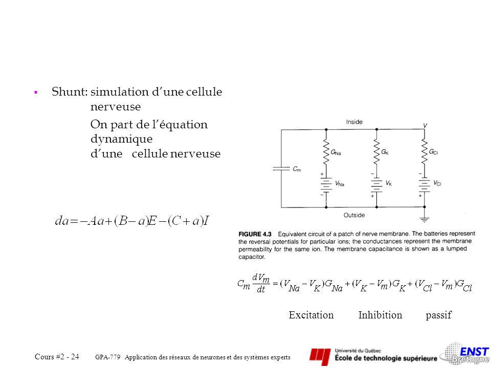 GPA-779 Application des réseaux de neurones et des systèmes experts Cours #2 - 24 Shunt:simulation dune cellule nerveuse On part de léquation dynamiqu