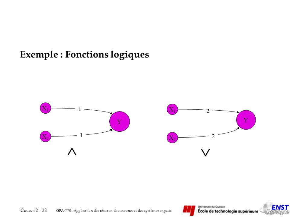 GPA-779 Application des réseaux de neurones et des systèmes experts Cours #2 - 28 Exemple : Fonctions logiques X1X1 X2X2 Y 1 1 X1X1 X2X2 Y 2 2
