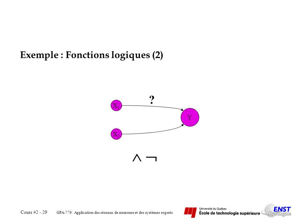 GPA-779 Application des réseaux de neurones et des systèmes experts Cours #2 - 29 Exemple : Fonctions logiques (2) X1X1 X2X2 Y ?