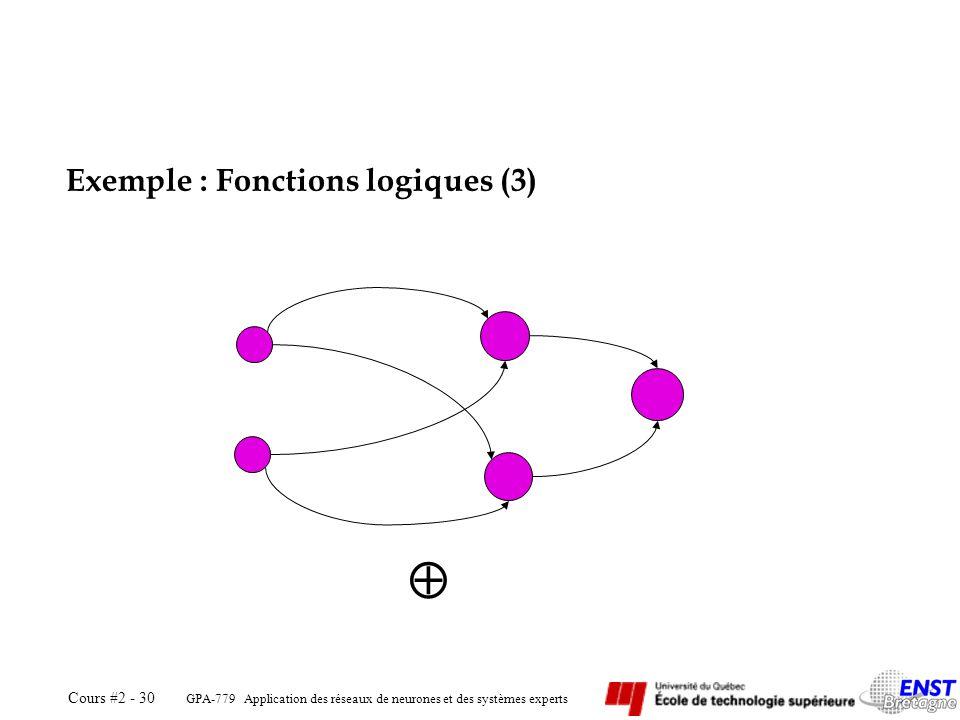 GPA-779 Application des réseaux de neurones et des systèmes experts Cours #2 - 30 Exemple : Fonctions logiques (3)