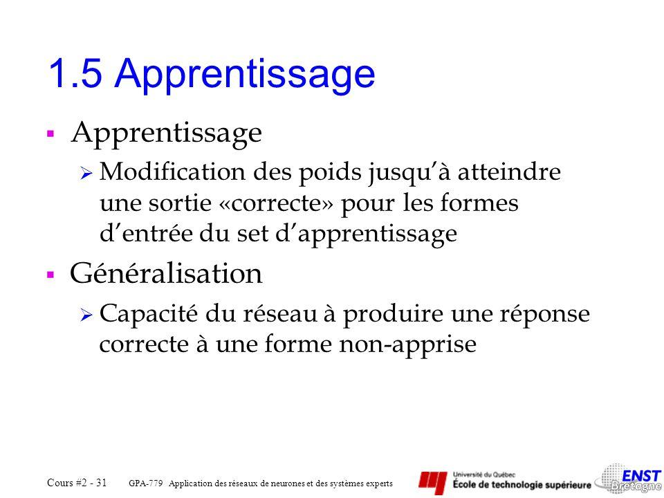 GPA-779 Application des réseaux de neurones et des systèmes experts Cours #2 - 31 1.5 Apprentissage Apprentissage Modification des poids jusquà attein