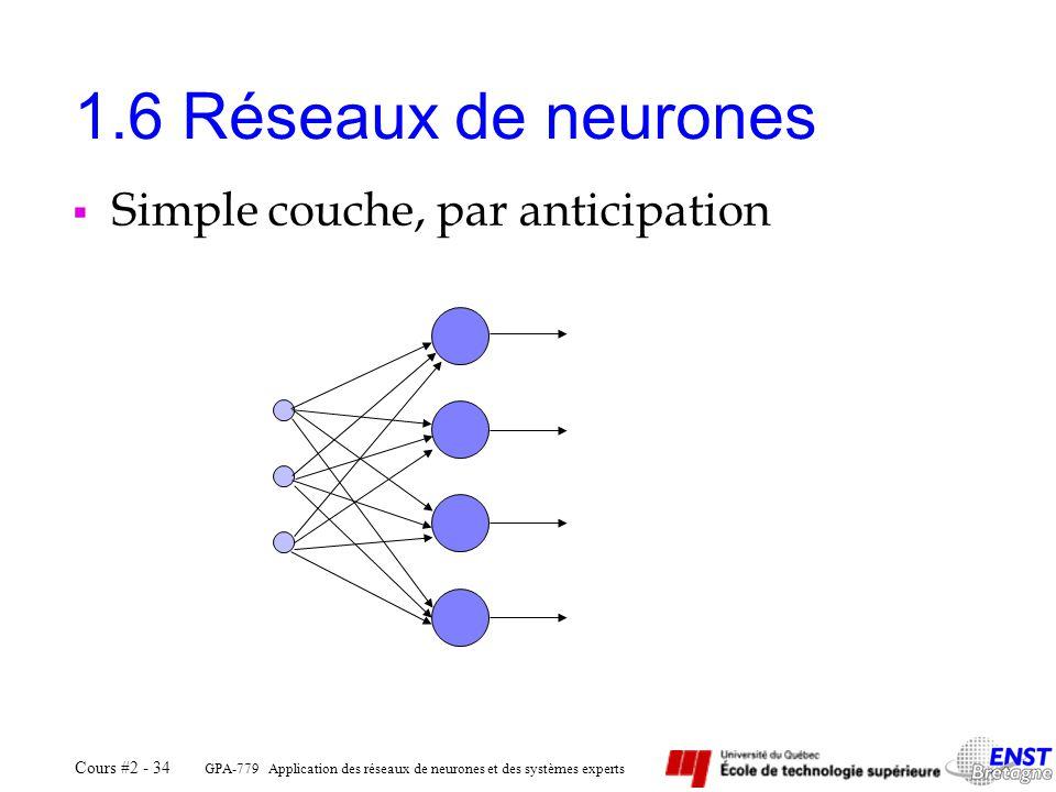 GPA-779 Application des réseaux de neurones et des systèmes experts Cours #2 - 34 1.6 Réseaux de neurones Simple couche, par anticipation