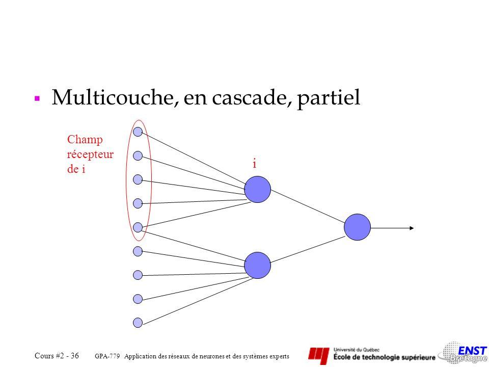 GPA-779 Application des réseaux de neurones et des systèmes experts Cours #2 - 36 Multicouche, en cascade, partiel Champ récepteur de i i