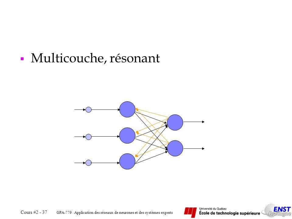 GPA-779 Application des réseaux de neurones et des systèmes experts Cours #2 - 37 Multicouche, résonant