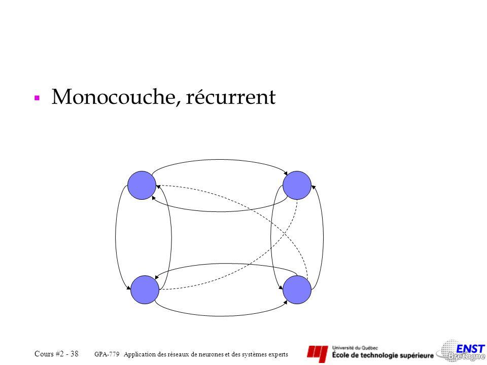 GPA-779 Application des réseaux de neurones et des systèmes experts Cours #2 - 38 Monocouche, récurrent