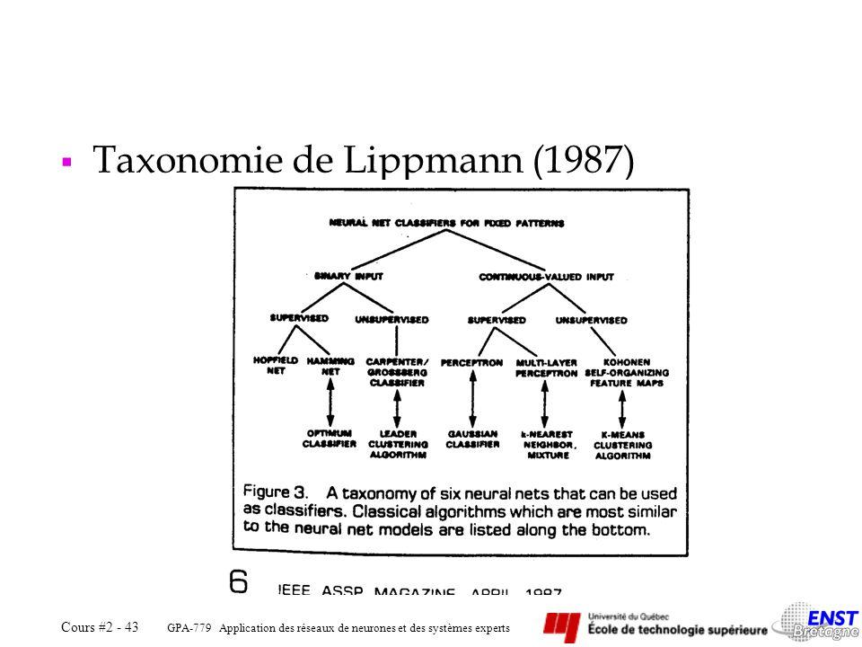 GPA-779 Application des réseaux de neurones et des systèmes experts Cours #2 - 43 Taxonomie de Lippmann (1987)