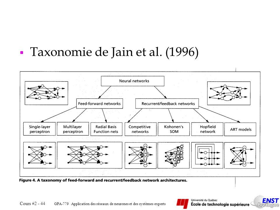 GPA-779 Application des réseaux de neurones et des systèmes experts Cours #2 - 44 Taxonomie de Jain et al. (1996)