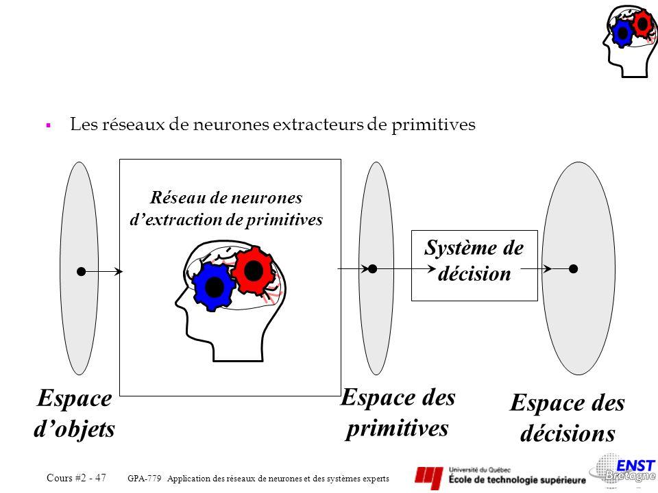 GPA-779 Application des réseaux de neurones et des systèmes experts Cours #2 - 47 Réseau de neurones dextraction de primitives Système de décision Esp