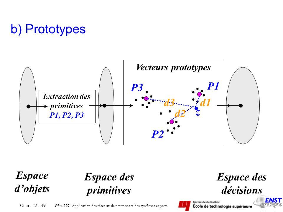 GPA-779 Application des réseaux de neurones et des systèmes experts Cours #2 - 49 Extraction des primitives P1, P2, P3 Vecteurs prototypes Espace dobj