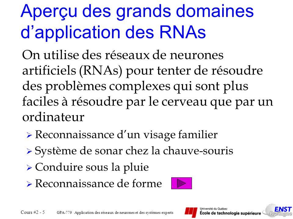 GPA-779 Application des réseaux de neurones et des systèmes experts Cours #2 - 5 Aperçu des grands domaines dapplication des RNAs On utilise des résea