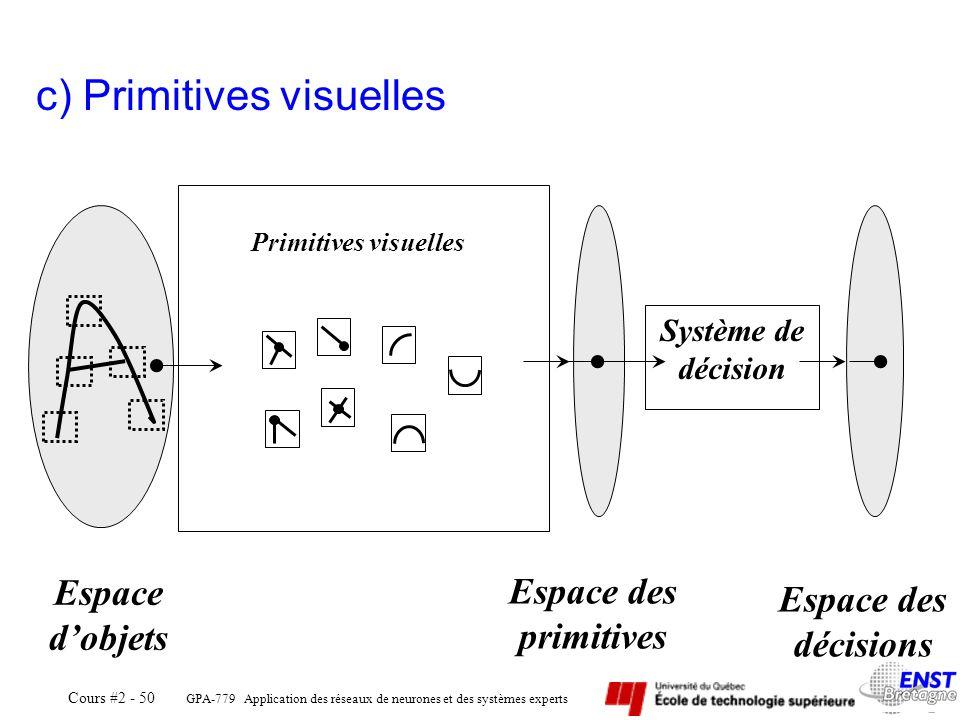 GPA-779 Application des réseaux de neurones et des systèmes experts Cours #2 - 50 Primitives visuelles Système de décision Espace dobjets Espace des p