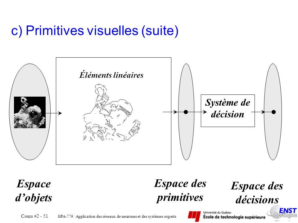 GPA-779 Application des réseaux de neurones et des systèmes experts Cours #2 - 51 Éléments linéaires Système de décision Espace dobjets Espace des pri
