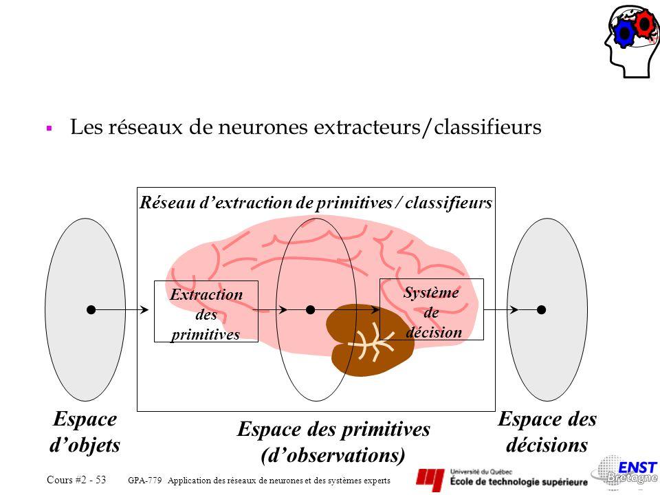 GPA-779 Application des réseaux de neurones et des systèmes experts Cours #2 - 53 Réseau dextraction de primitives / classifieurs Extraction des primi