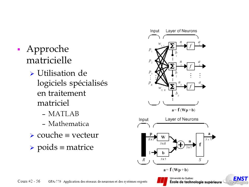 GPA-779 Application des réseaux de neurones et des systèmes experts Cours #2 - 56 Approche matricielle Utilisation de logiciels spécialisés en traitem