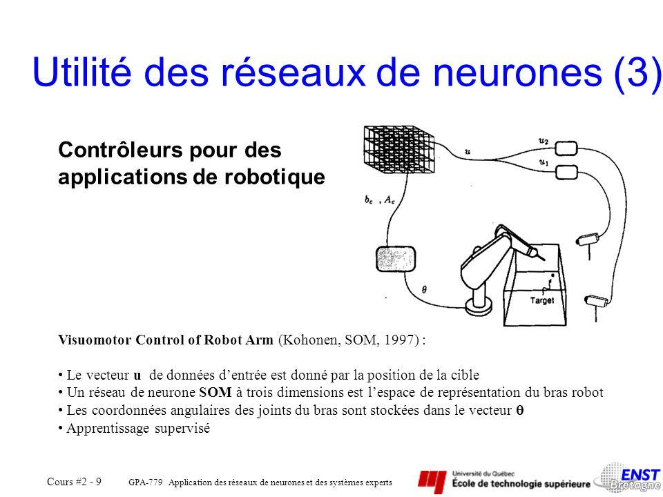 GPA-779 Application des réseaux de neurones et des systèmes experts Cours #2 - 9 Utilité des réseaux de neurones (3) Contrôleurs pour des applications