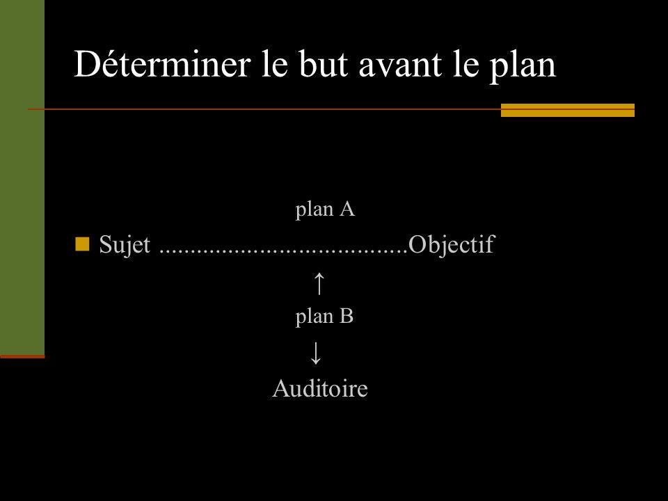 Déterminer le but avant le plan plan A Sujet.......................................Objectif plan B Auditoire