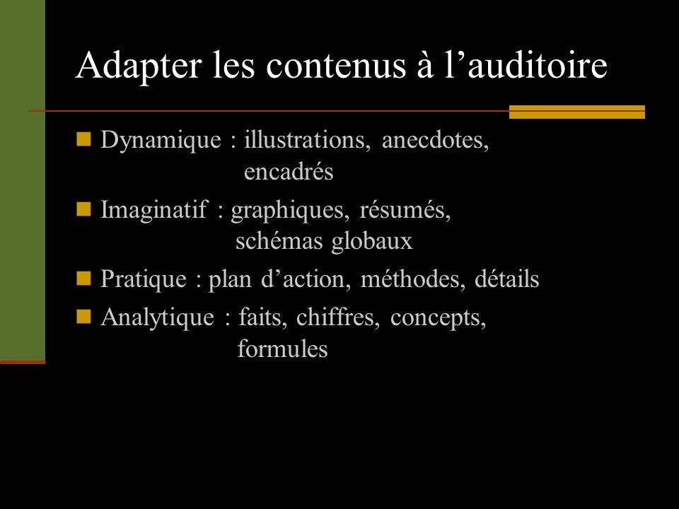 Adapter les contenus à lauditoire Dynamique : illustrations, anecdotes, encadrés Imaginatif : graphiques, résumés, schémas globaux Pratique : plan dac