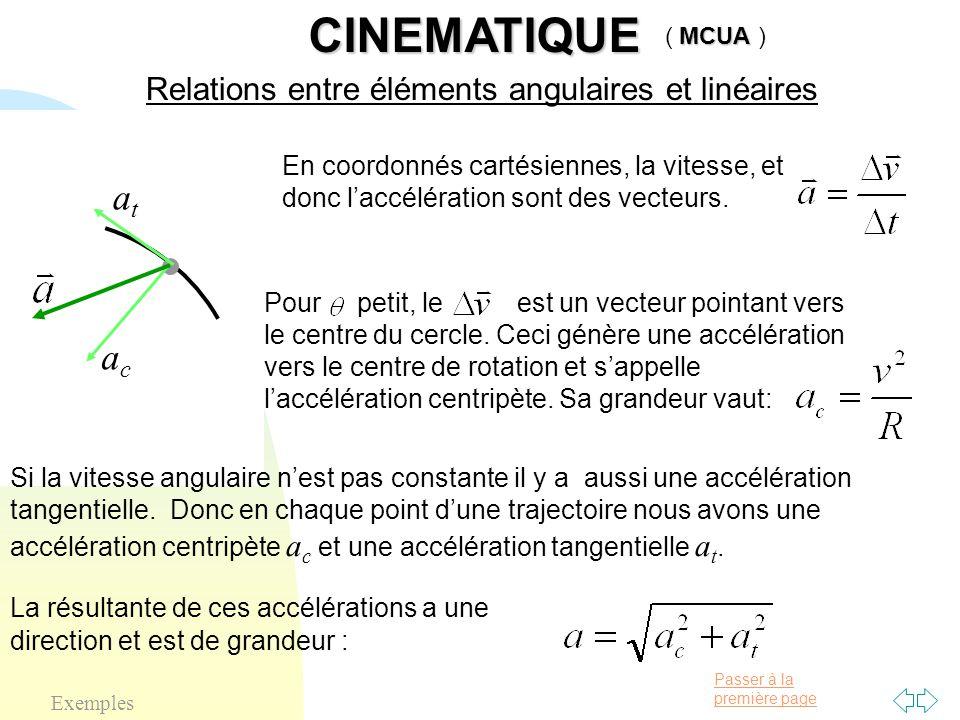 Passer à la première pageCINEMATIQUE MCUA ( MCUA ) Exemples Relations entre éléments angulaires et linéaires En coordonnés cartésiennes, la vitesse, e