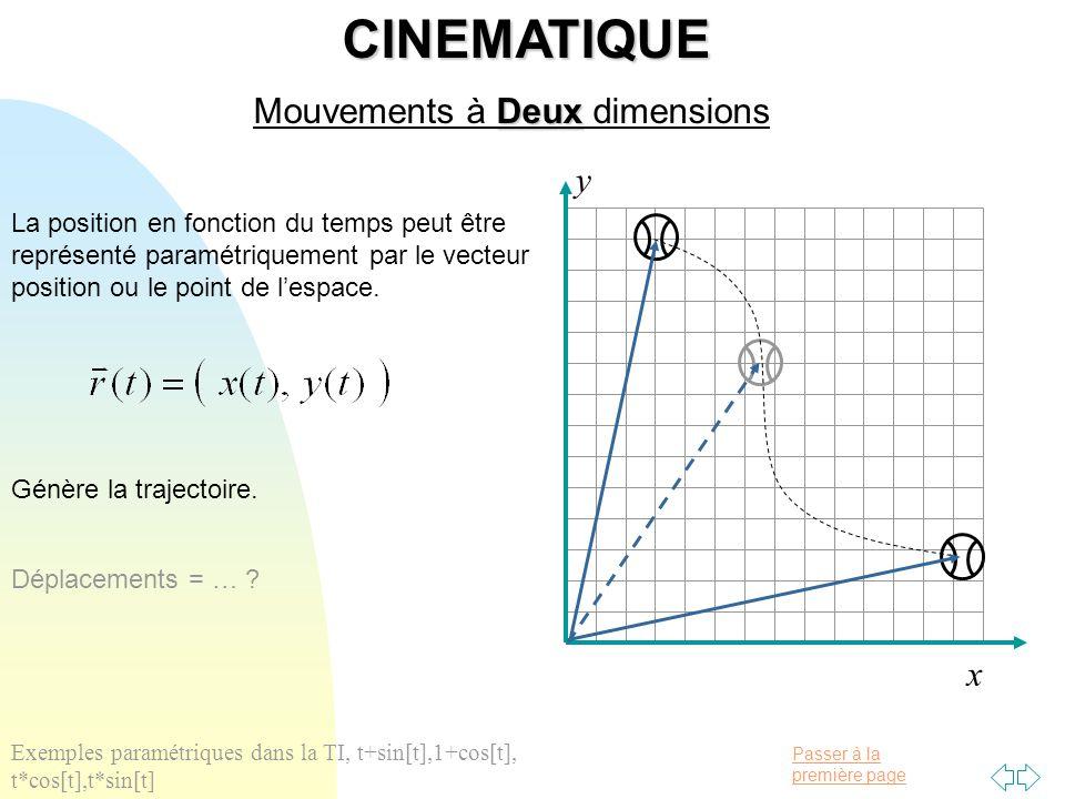 Passer à la première pageCINEMATIQUE Deux Mouvements à Deux dimensions Exemples paramétriques dans la TI, t+sin[t],1+cos[t], t*cos[t],t*sin[t] x y La