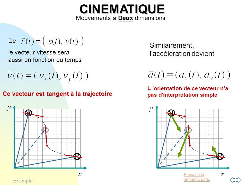 Passer à la première pageCINEMATIQUE Deux Mouvements à Deux dimensions Ce vecteur est tangent à la trajectoire le vecteur vitesse sera aussi en foncti