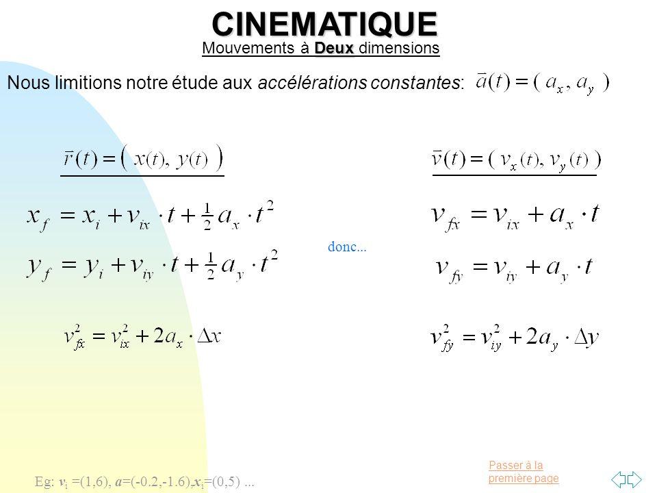 Passer à la première pageCINEMATIQUE Deux Mouvements à Deux dimensions Eg: v i =(1,6), a=(-0.2,-1.6),x i =(0,5)... Nous limitions notre étude aux accé