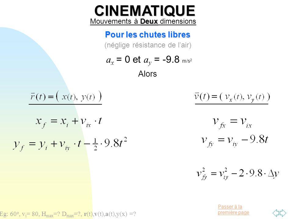 Passer à la première pageCINEMATIQUE Deux Mouvements à Deux dimensions Eg: 60 o, v i = 80, H max =? D max =?, r(t),v(t),a(t),y(x) =? Pour les chutes l