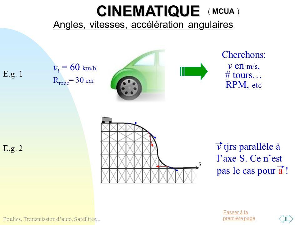 Passer à la première pageCINEMATIQUE MCUA ( MCUA ) Poulies, Transmission dauto, Satellites... Angles, vitesses, accélération angulaires v i = 60 km/h