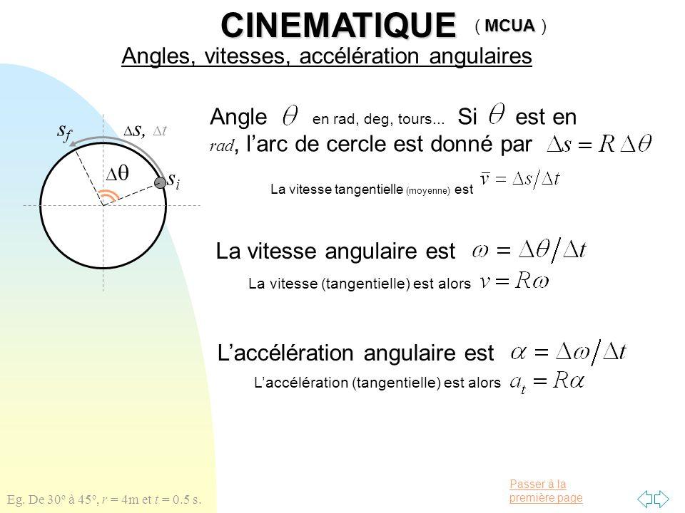 Passer à la première pageCINEMATIQUE MCUA ( MCUA ) Eg. De 30 o à 45 o, r = 4m et t = 0.5 s. Angles, vitesses, accélération angulaires s, t La vitesse