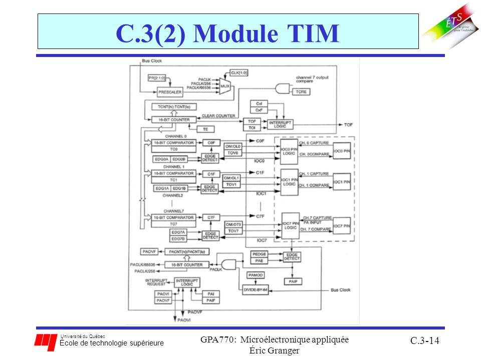 Université du Québec École de technologie supérieure GPA770: Microélectronique appliquée Éric Granger C.3-14 C.3(2) Module TIM
