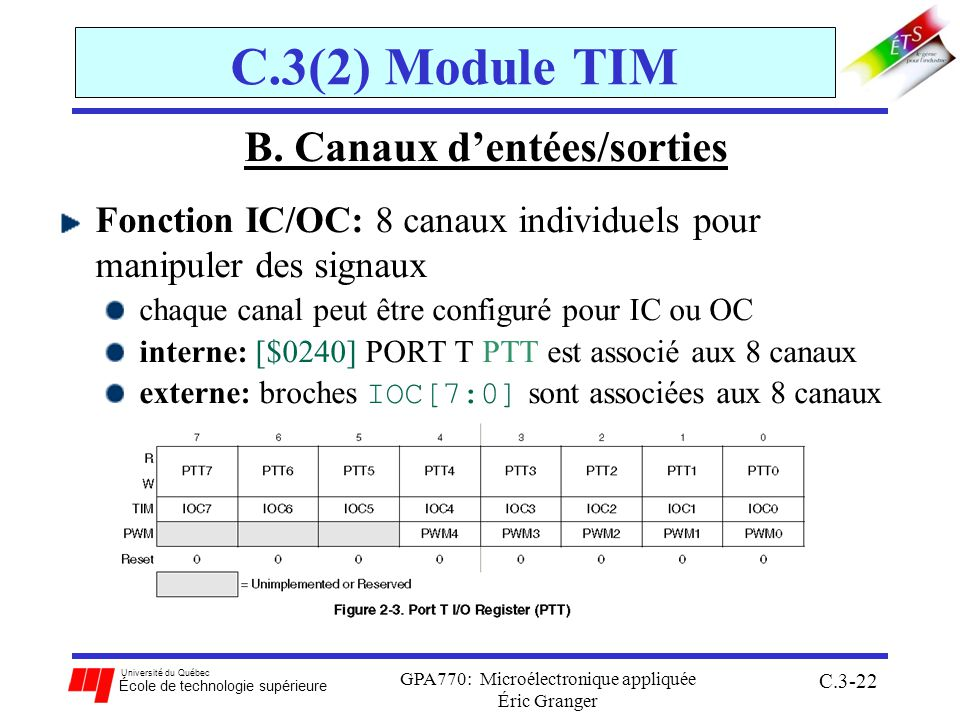 Université du Québec École de technologie supérieure GPA770: Microélectronique appliquée Éric Granger C.3-22 C.3(2) Module TIM B. Canaux dentées/sorti