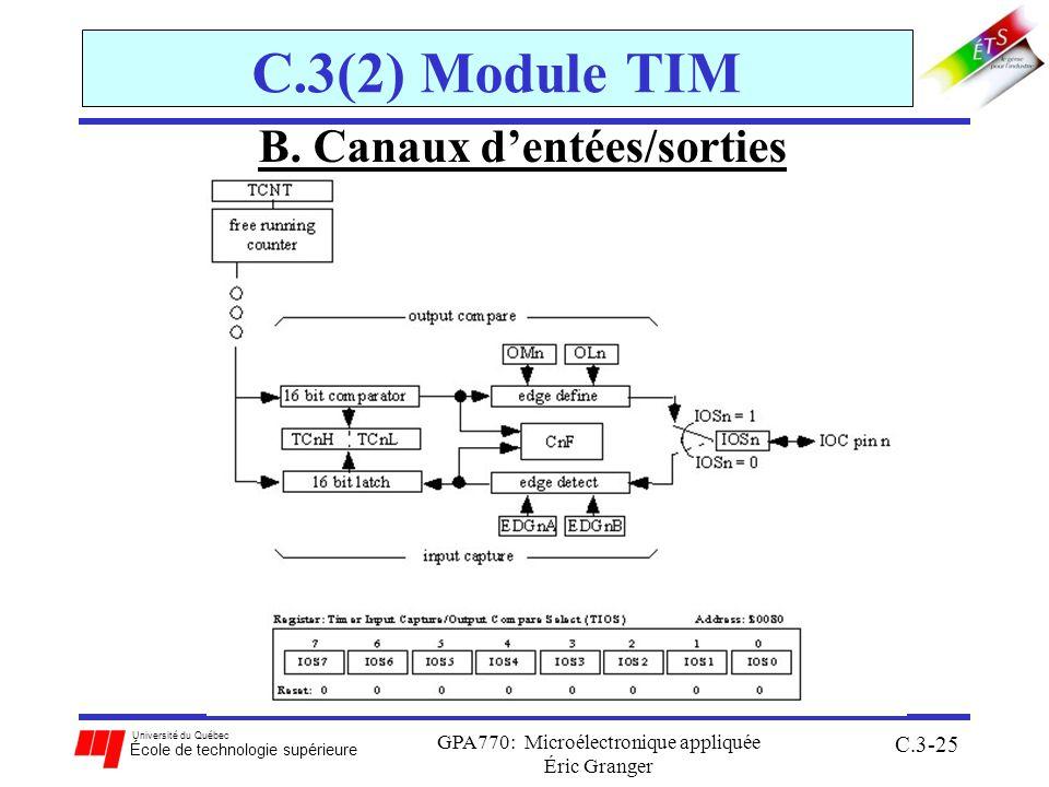 Université du Québec École de technologie supérieure GPA770: Microélectronique appliquée Éric Granger C.3-25 C.3(2) Module TIM B. Canaux dentées/sorti
