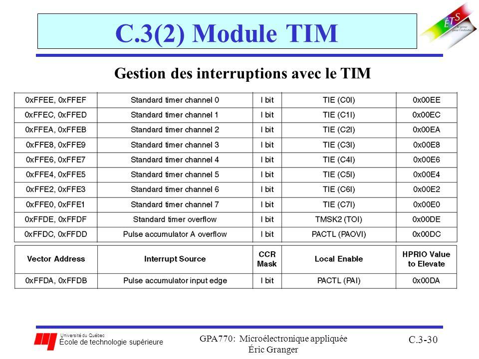 Université du Québec École de technologie supérieure GPA770: Microélectronique appliquée Éric Granger C.3-30 C.3(2) Module TIM Gestion des interruptio