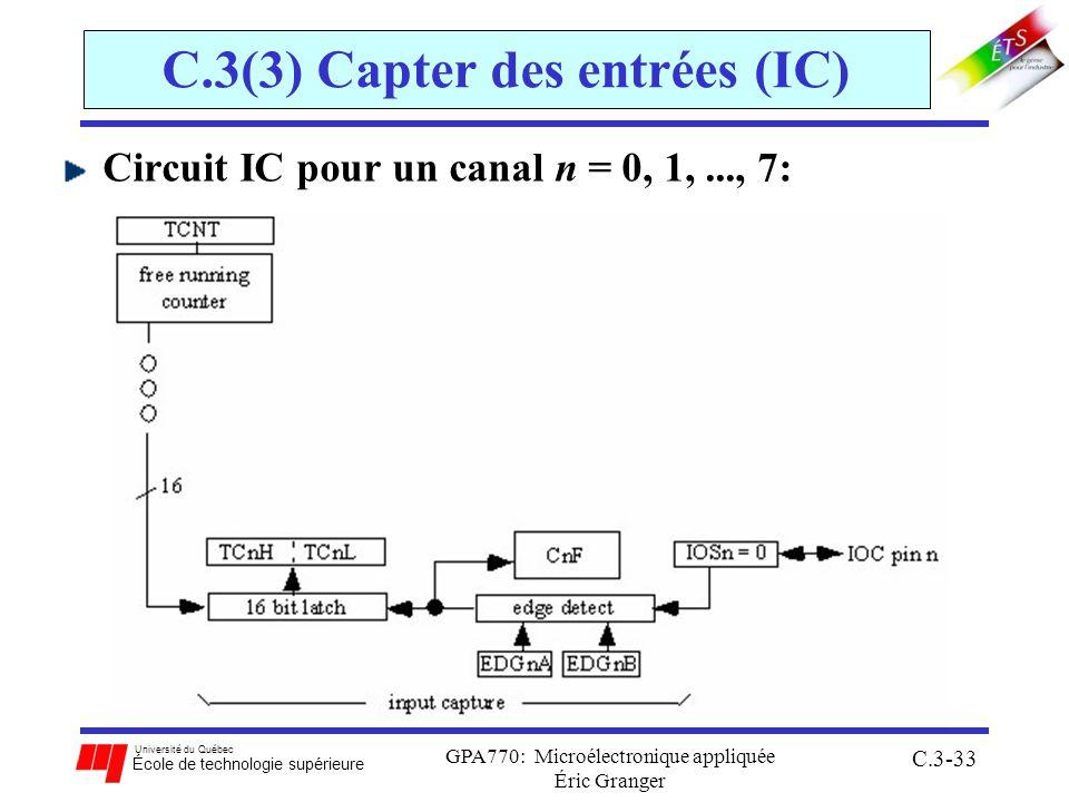 Université du Québec École de technologie supérieure GPA770: Microélectronique appliquée Éric Granger C.3-33 C.3(3) Capter des entrées (IC) Circuit IC