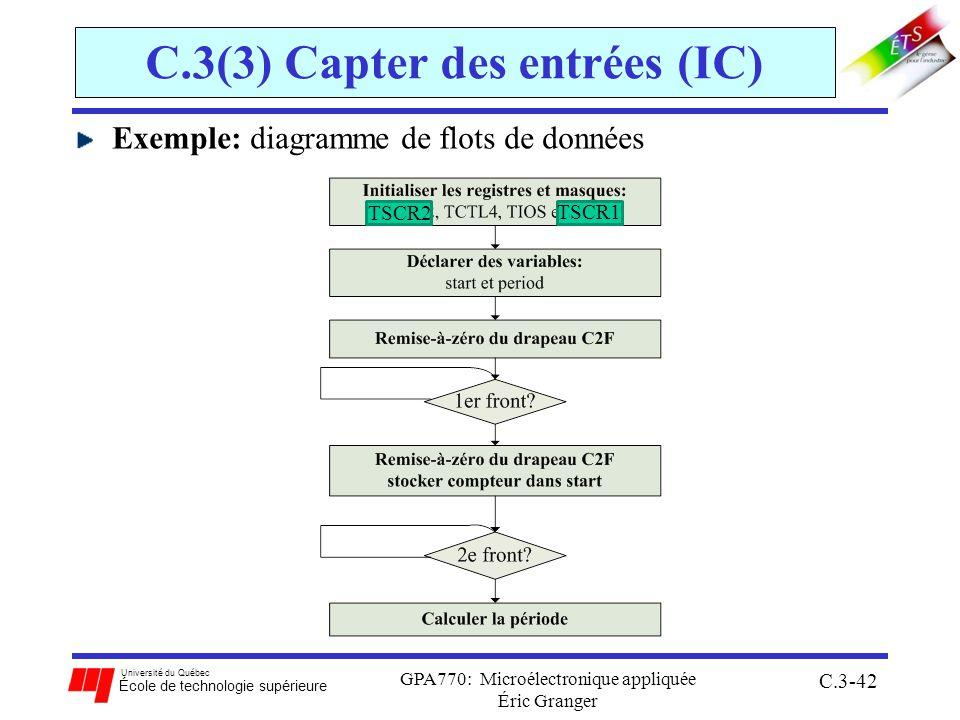 Université du Québec École de technologie supérieure GPA770: Microélectronique appliquée Éric Granger C.3-42 C.3(3) Capter des entrées (IC) Exemple: d