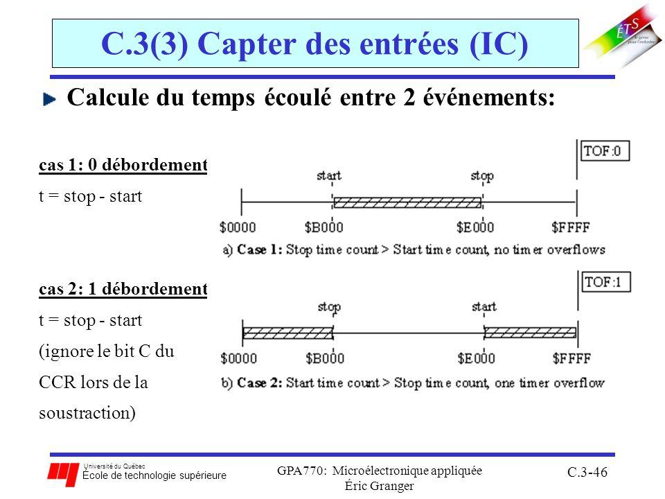 Université du Québec École de technologie supérieure GPA770: Microélectronique appliquée Éric Granger C.3-46 C.3(3) Capter des entrées (IC) Calcule du