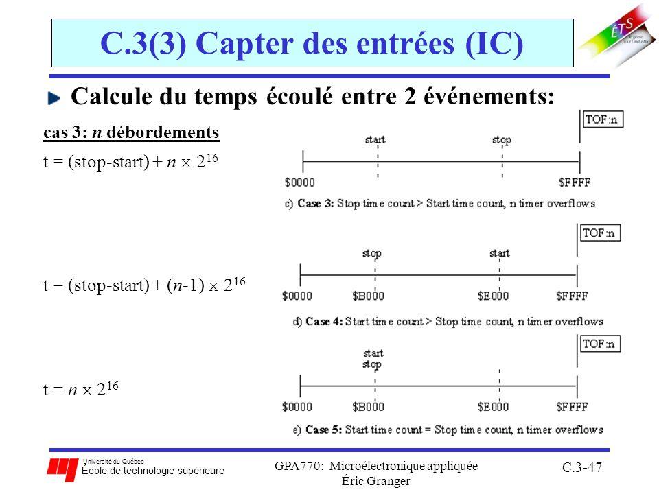 Université du Québec École de technologie supérieure GPA770: Microélectronique appliquée Éric Granger C.3-47 C.3(3) Capter des entrées (IC) Calcule du
