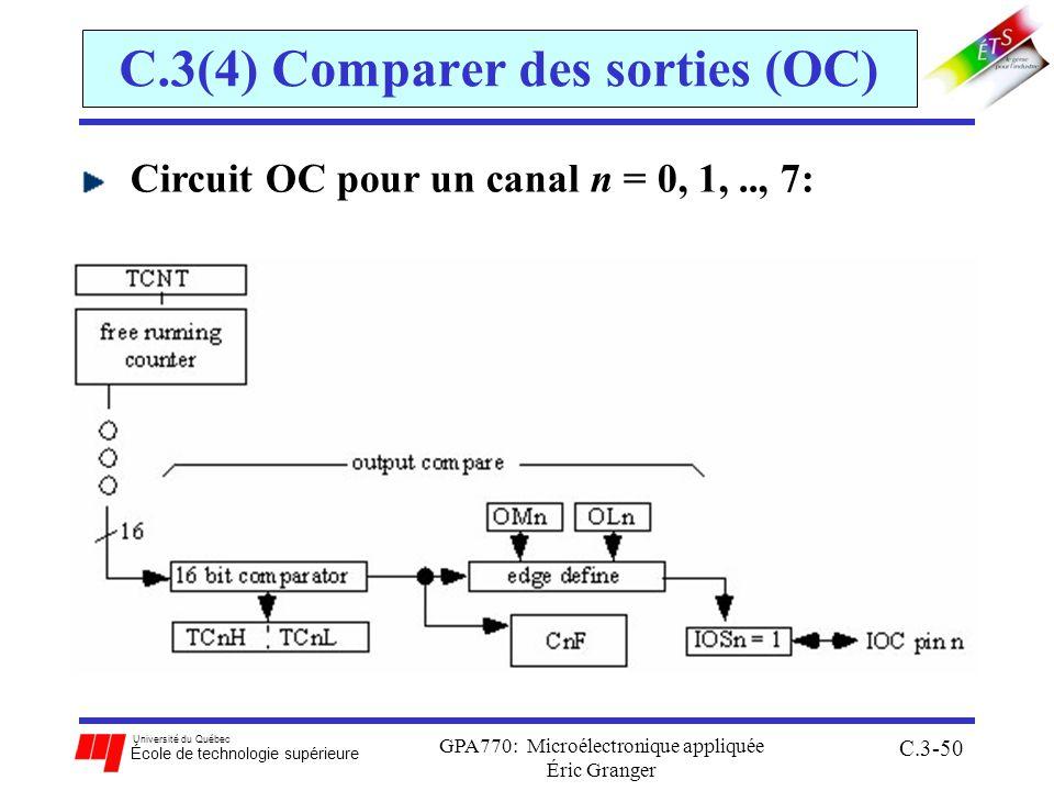 Université du Québec École de technologie supérieure GPA770: Microélectronique appliquée Éric Granger C.3-50 C.3(4) Comparer des sorties (OC) Circuit