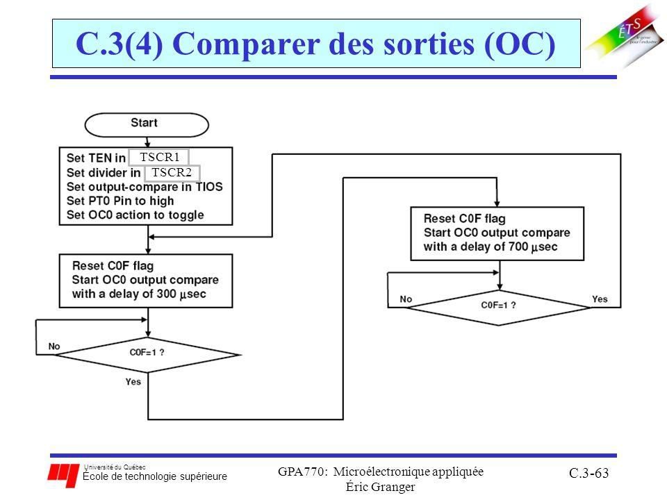 Université du Québec École de technologie supérieure GPA770: Microélectronique appliquée Éric Granger C.3-63 C.3(4) Comparer des sorties (OC) TSCR1 TS