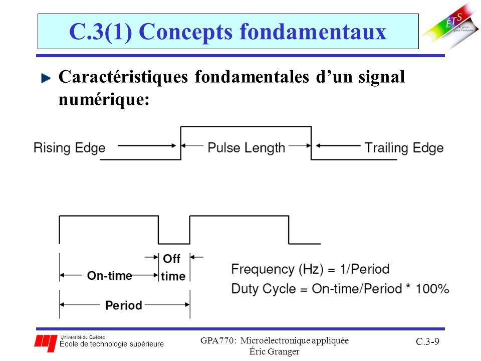 Université du Québec École de technologie supérieure GPA770: Microélectronique appliquée Éric Granger C.3-40 C.3(3) Capter des entrées (IC) Cas 2: mesurer la période (T s ) pour un signal sur le canal 4 avec un résolution de 0.5 µsec, et avec un horloge de 8MHz 1.fixer T c = 0.5μsec (alors PR[2:0]= 010 dans TSCR2 ) et TEN=1 2.configurer le canal 4 en entrée dans TIOS 3.mesurer le temps start: 1.spécifier quon veut détecter un front descendant: EDG3B:EDG3A = 10 2.surveiller le drapeau C4F dans TFLG1 3.quand ce bit devient actif, stocker le contenu de TC4H:L en mémoire MOVW TC4, start 4.mesurer le temps stop: 1.faire une remise-à-zéro de C4F en lui écrivant un 1 dans TFLG1 (MOVB) 2.surveiller le drapeau C4F dans TFLG1, et quand il devient actif, stocker le contenu de TC4H:L en mémoire MOVW TC4, stop 5.calculer la différence, stop – start, et la période du signal: T s = (stop - start) T c