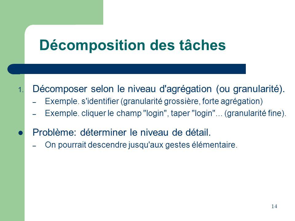 14 Décomposition des tâches 1. Décomposer selon le niveau d'agrégation (ou granularité). – Exemple. s'identifier (granularité grossière, forte agrégat