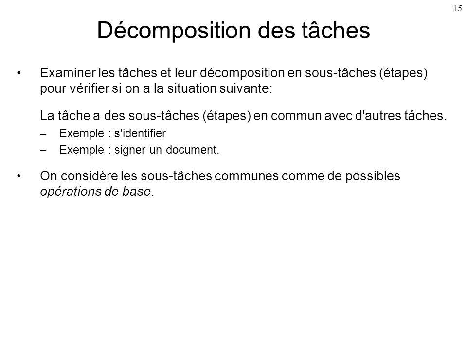 15 Décomposition des tâches Examiner les tâches et leur décomposition en sous-tâches (étapes) pour vérifier si on a la situation suivante: La tâche a