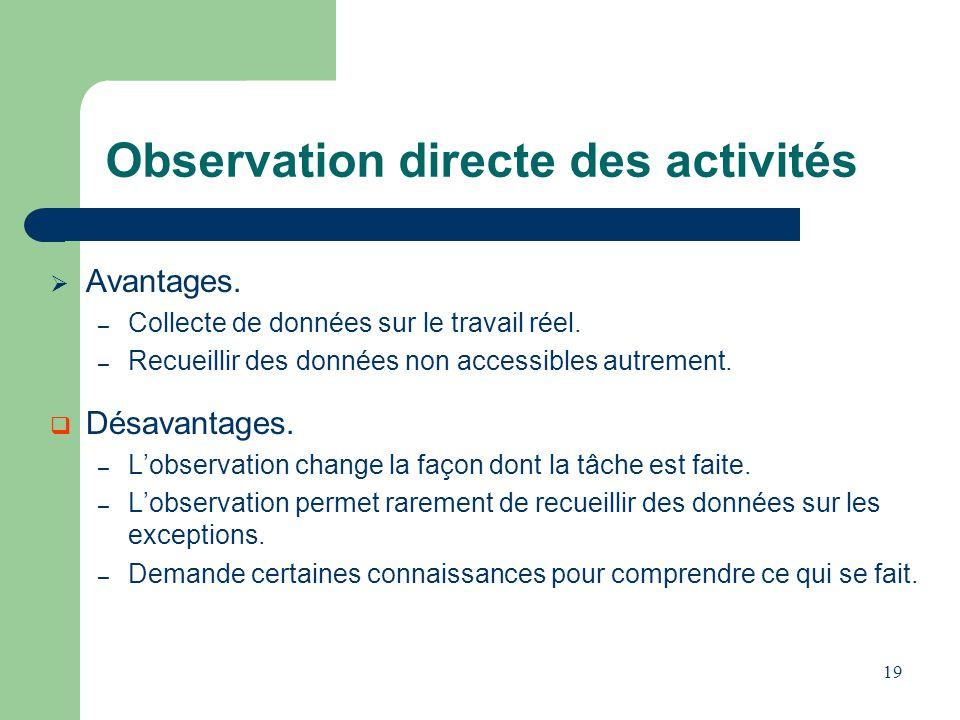19 Observation directe des activités Avantages. – Collecte de données sur le travail réel. – Recueillir des données non accessibles autrement. Désavan