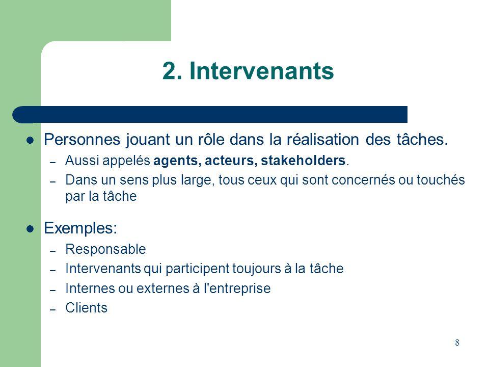 8 2. Intervenants Personnes jouant un rôle dans la réalisation des tâches. – Aussi appelés agents, acteurs, stakeholders. – Dans un sens plus large, t