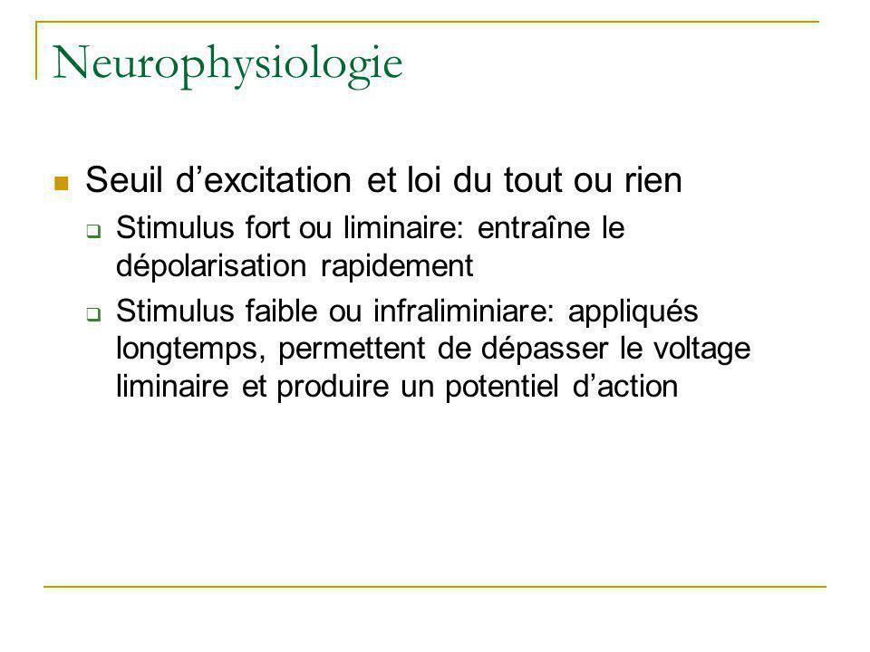 Neurophysiologie Seuil dexcitation et loi du tout ou rien Stimulus fort ou liminaire: entraîne le dépolarisation rapidement Stimulus faible ou infrali