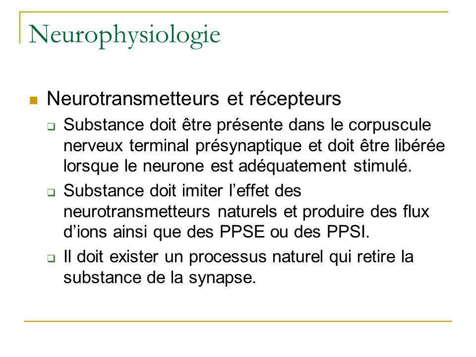 Neurophysiologie Neurotransmetteurs et récepteurs Substance doit être présente dans le corpuscule nerveux terminal présynaptique et doit être libérée