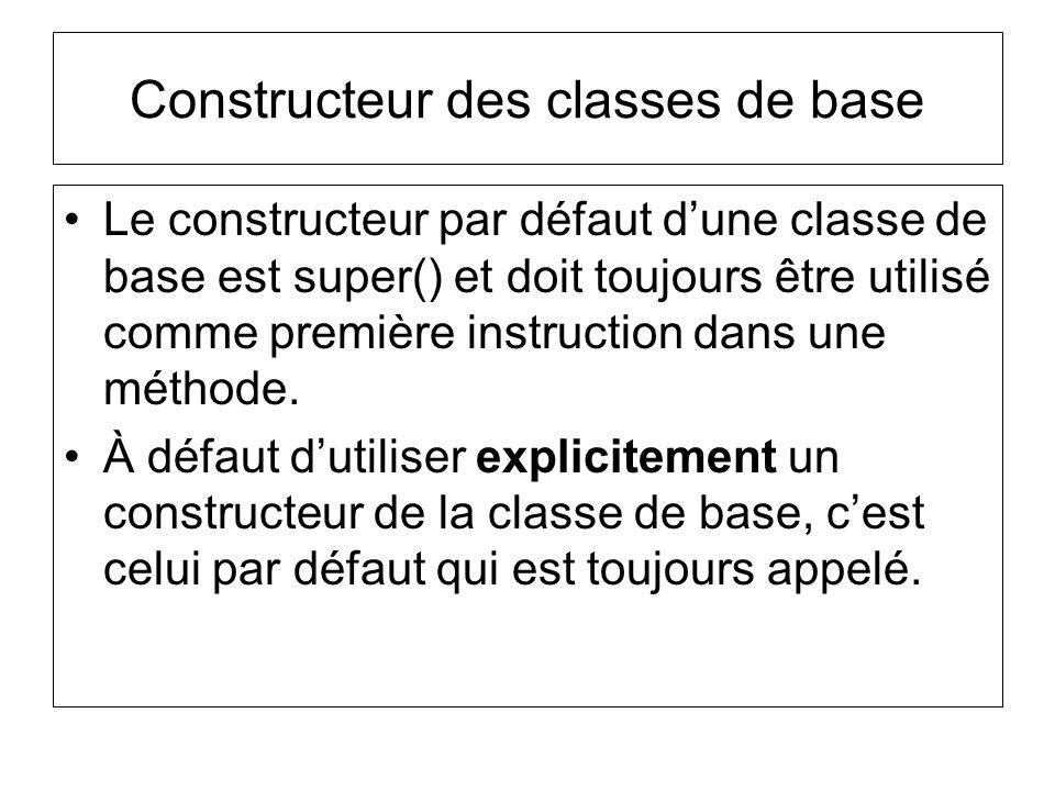 Constructeur des classes de base Le constructeur par défaut dune classe de base est super() et doit toujours être utilisé comme première instruction dans une méthode.