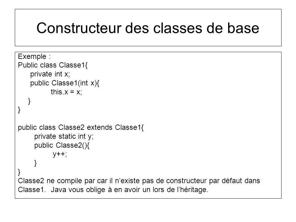 Constructeur des classes de base Exemple : Public class Classe1{ private int x; public Classe1(int x){ this.x = x; } } public class Classe2 extends Classe1{ private static int y; public Classe2(){ y++; } } Classe2 ne compile par car il nexiste pas de constructeur par défaut dans Classe1.