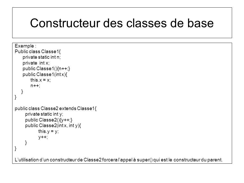Constructeur des classes de base Exemple : Public class Classe1{ private static int n; private int x; public Classe1(){n++;} public Classe1(int x){ this.x = x; n++; } public class Classe2 extends Classe1{ private static int y; public Classe2(){y++;} public Classe2(int x, int y){ this.y = y; y++; } Lutilisation dun constructeur de Classe2 forcera lappel à super() qui est le constructeur du parent.