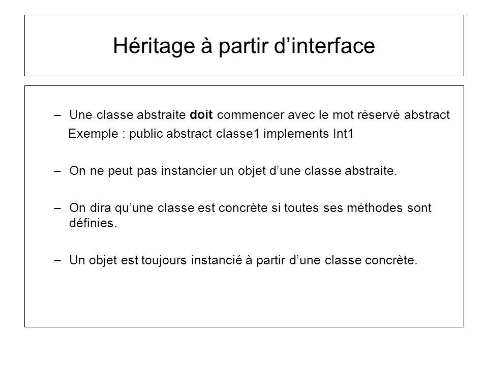 Héritage à partir dinterface –Une classe abstraite doit commencer avec le mot réservé abstract Exemple : public abstract classe1 implements Int1 –On ne peut pas instancier un objet dune classe abstraite.