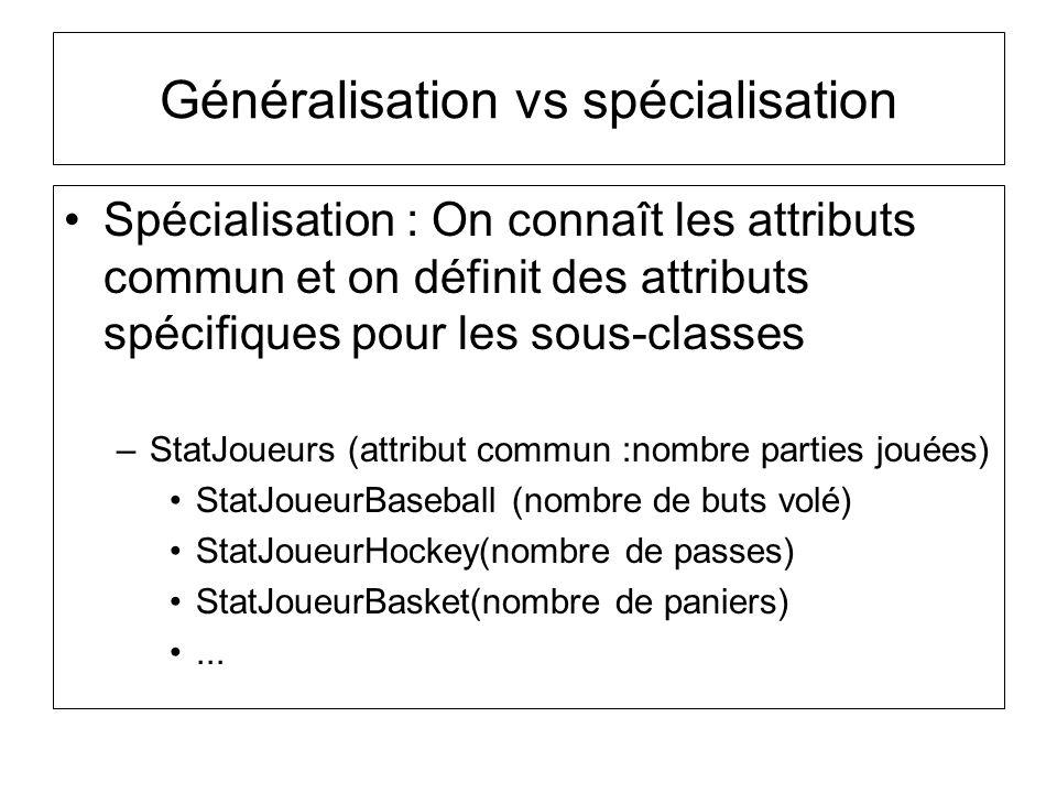 Généralisation vs spécialisation Spécialisation : On connaît les attributs commun et on définit des attributs spécifiques pour les sous-classes –StatJoueurs (attribut commun :nombre parties jouées) StatJoueurBaseball (nombre de buts volé) StatJoueurHockey(nombre de passes) StatJoueurBasket(nombre de paniers)...